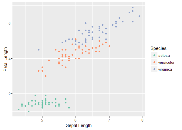 Setting Up Color Palettes In R University Of Virginia Library