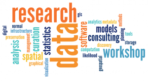 word cloud showing words like research, data, workshop, analysis, software, etc.